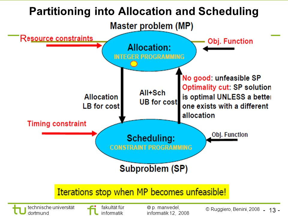Partitioning into Allocation and Scheduling