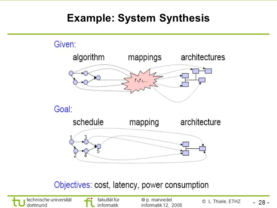 Example: System Synthesis