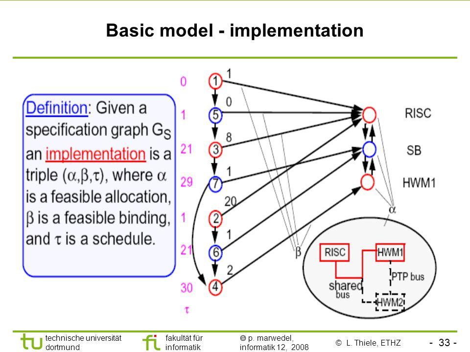 Basic model - implementation