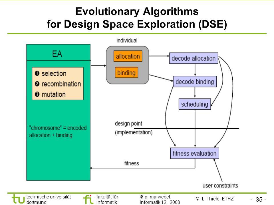 Evolutionary Algorithms for Design Space Exploration (DSE)