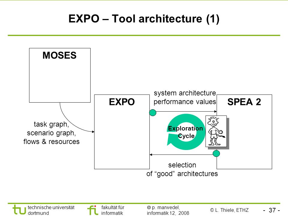 EXPO – Tool architecture (1)