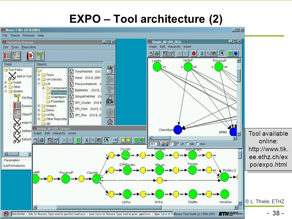 EXPO – Tool architecture (2)