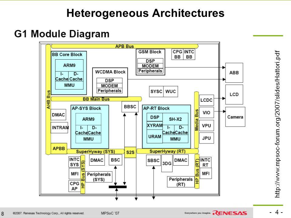 Heterogeneous Architectures