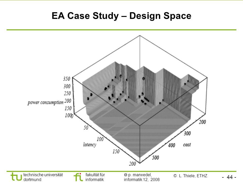EA Case Study – Design Space