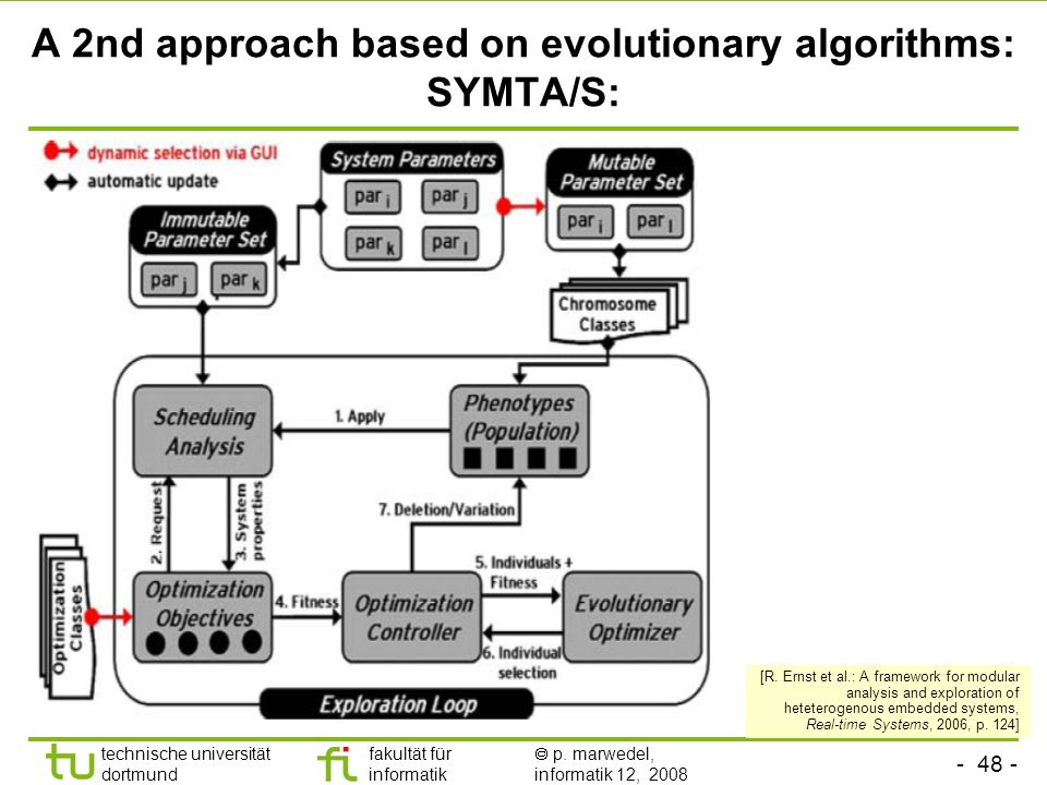 A 2nd approach based on evolutionary algorithms: SYMTA/S: