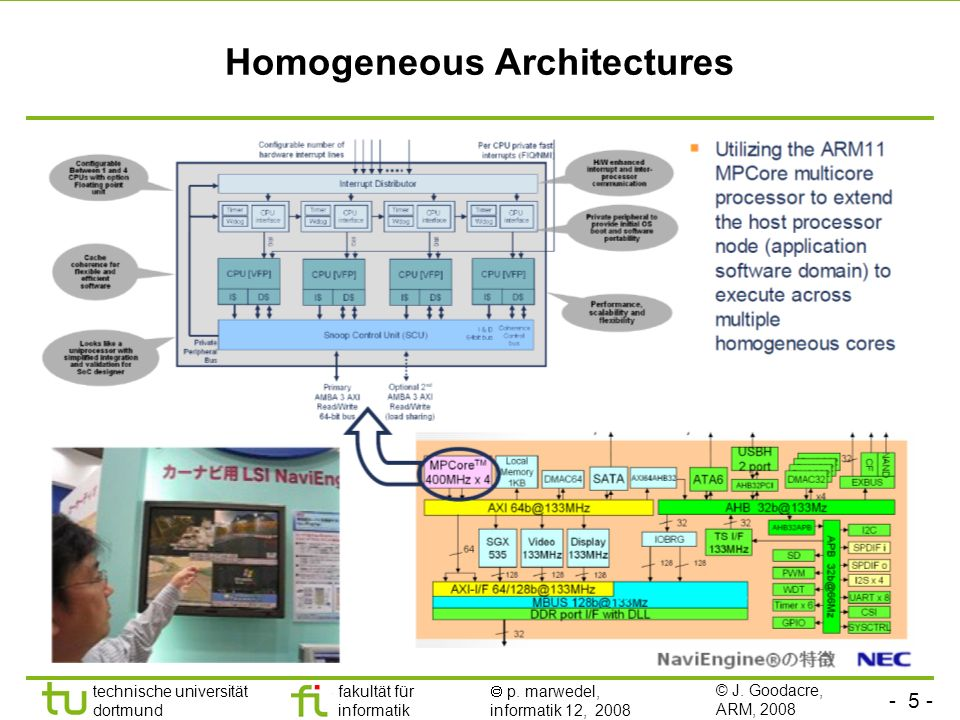 Homogeneous Architectures