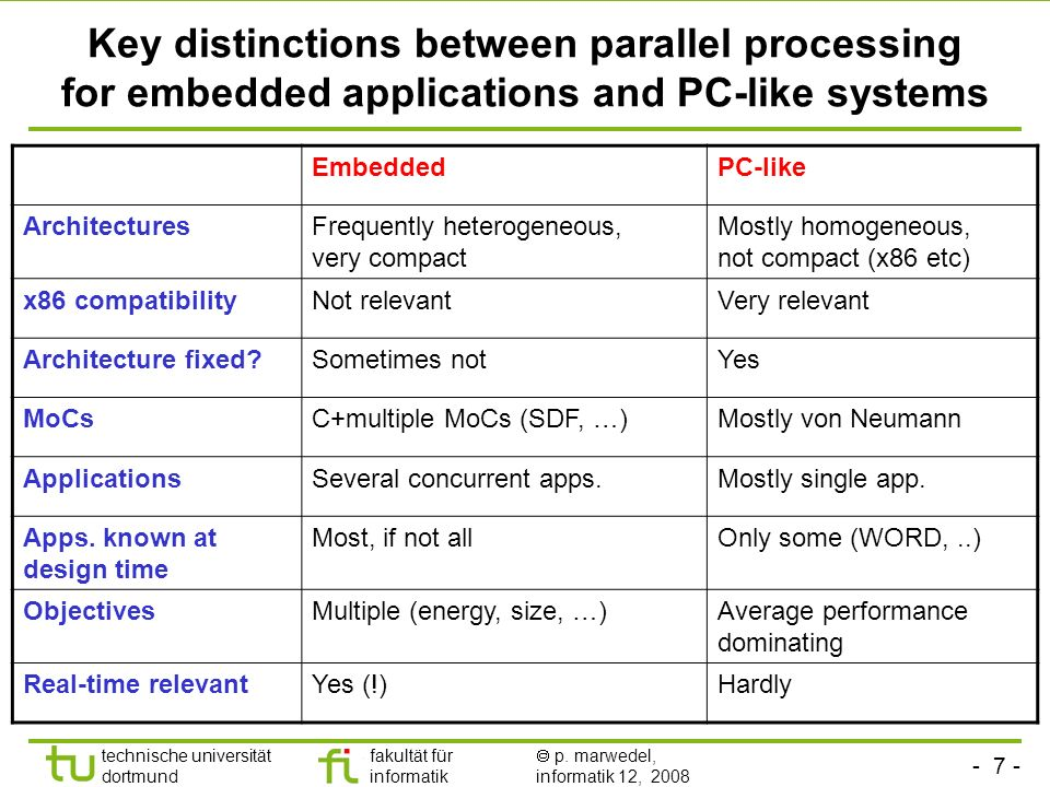 Key distinctions between parallel processing for embedded applications and PC-like systems