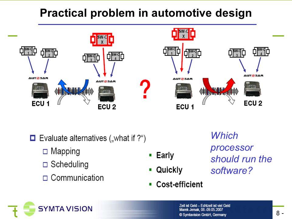 Practical problem in automotive design