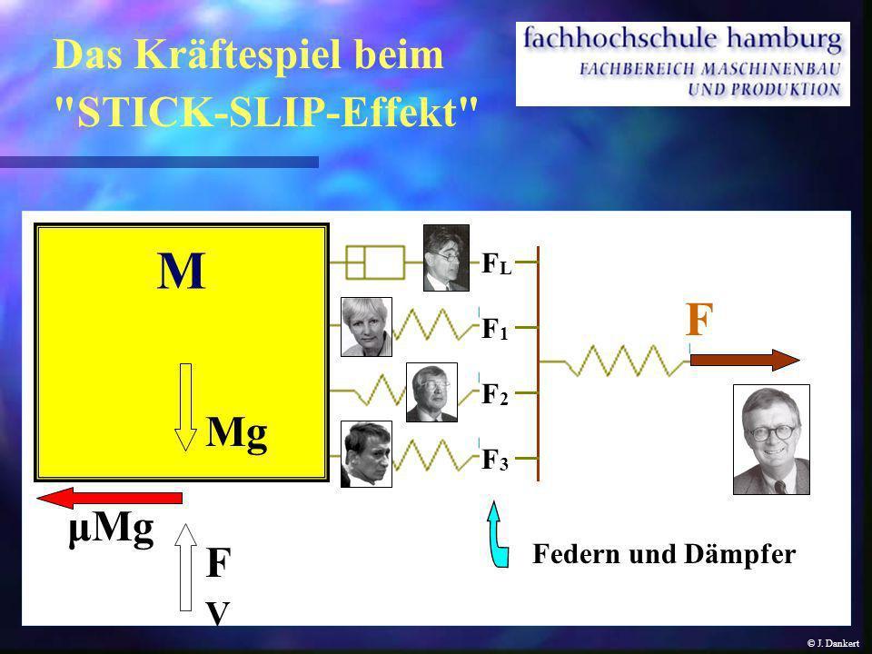 M F Das Kräftespiel beim STICK-SLIP-Effekt Mg μMg FV FL F1 F2 F3