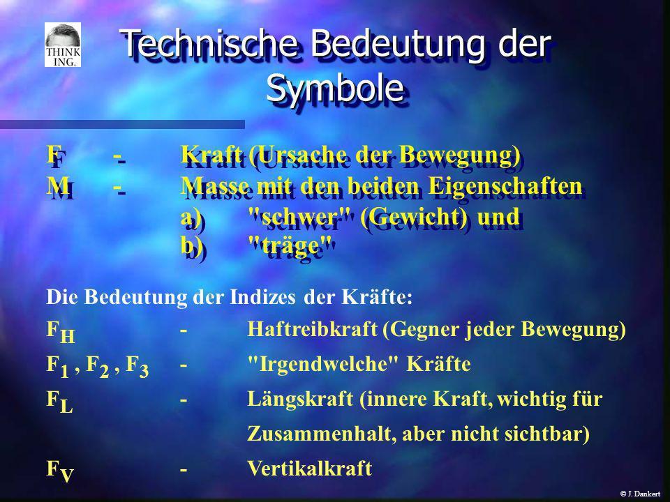 Technische Bedeutung der Symbole