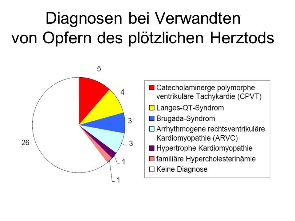 Diagnosen bei Verwandten von Opfern des plötzlichen Herztods