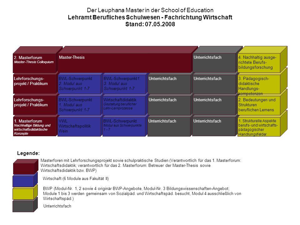 25.03.2017 Der Leuphana Master in der School of Education Lehramt Berufliches Schulwesen - Fachrichtung Wirtschaft Stand: 07.05.2008.