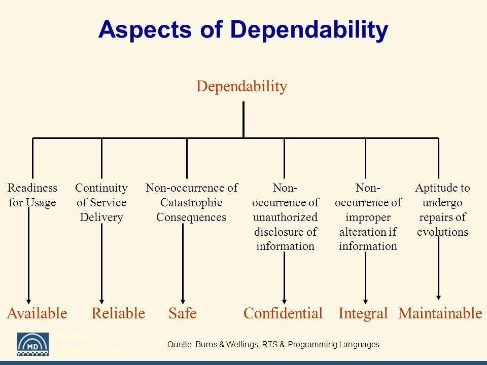 Aspects of Dependability