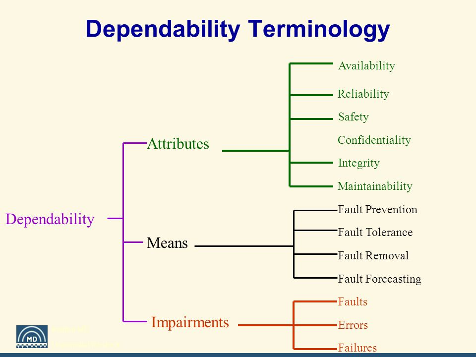 Dependability Terminology