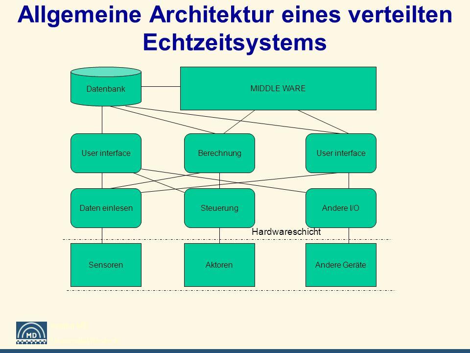 Allgemeine Architektur eines verteilten Echtzeitsystems
