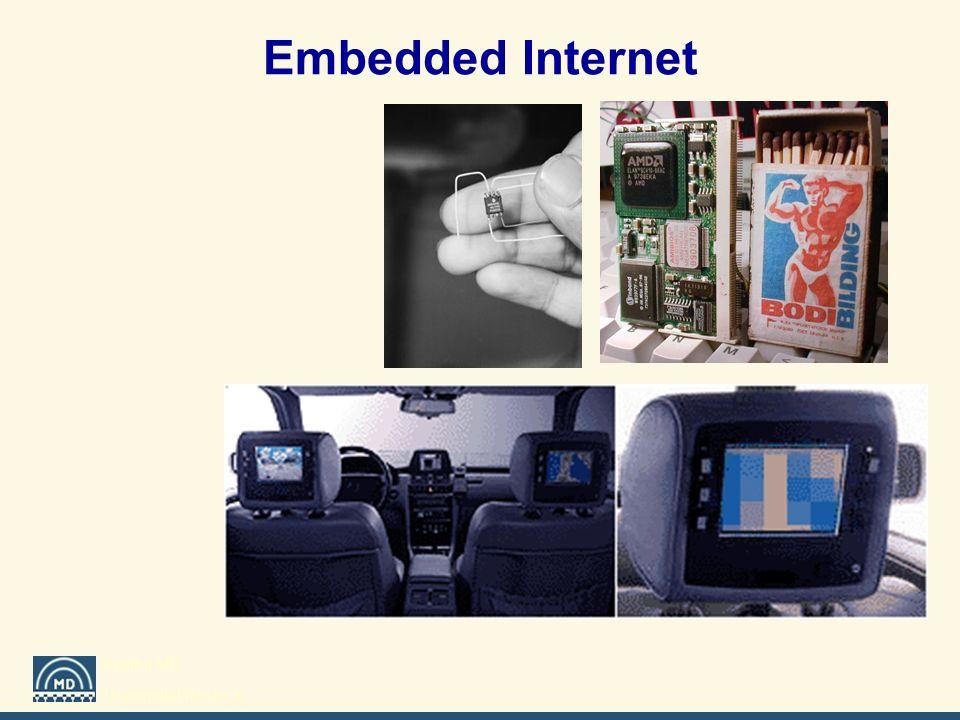 Embedded Internet