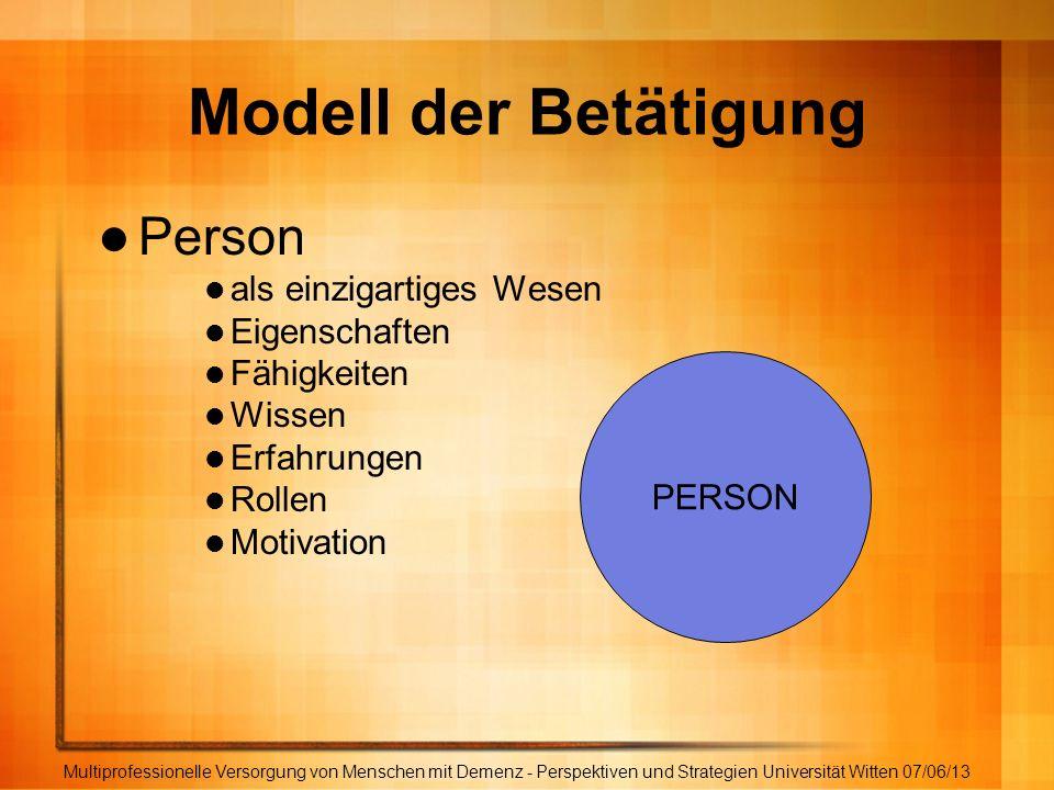 Modell der Betätigung Person als einzigartiges Wesen Eigenschaften