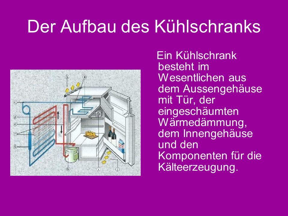Der Aufbau des Kühlschranks