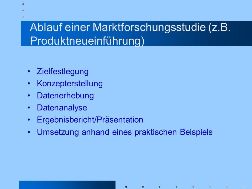Ablauf einer Marktforschungsstudie (z.B. Produktneueinführung)