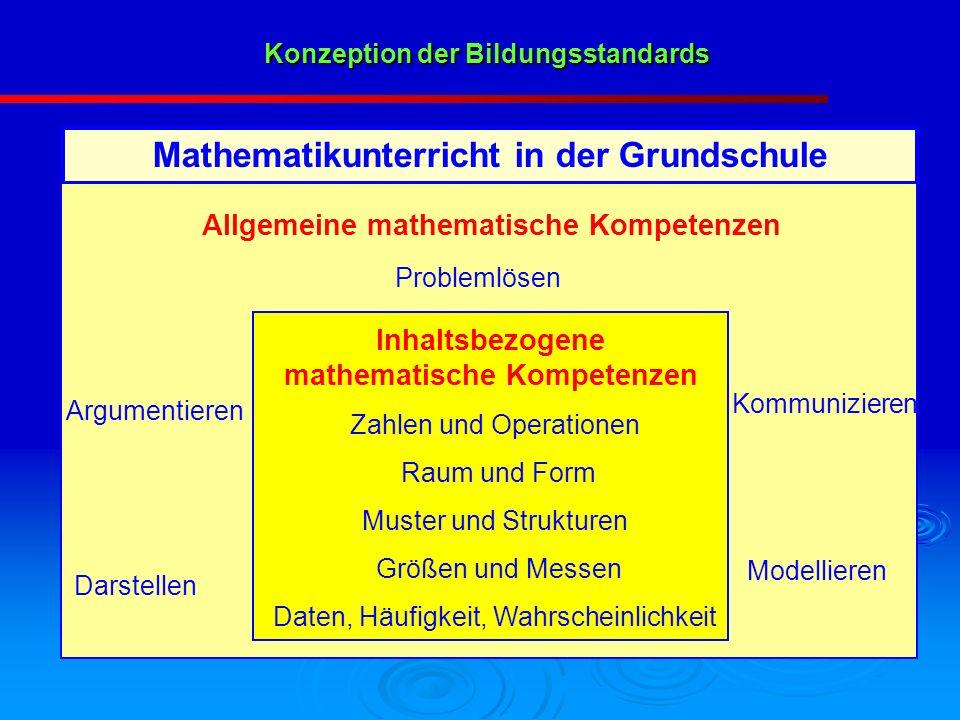 Konzeption der Bildungsstandards