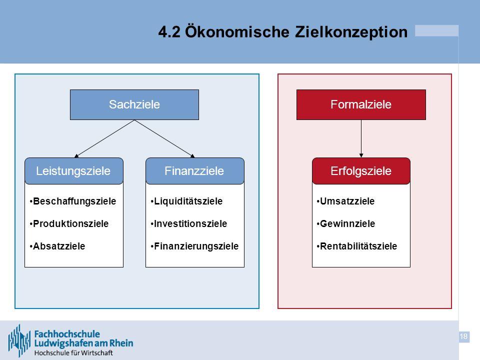 4.2 Ökonomische Zielkonzeption