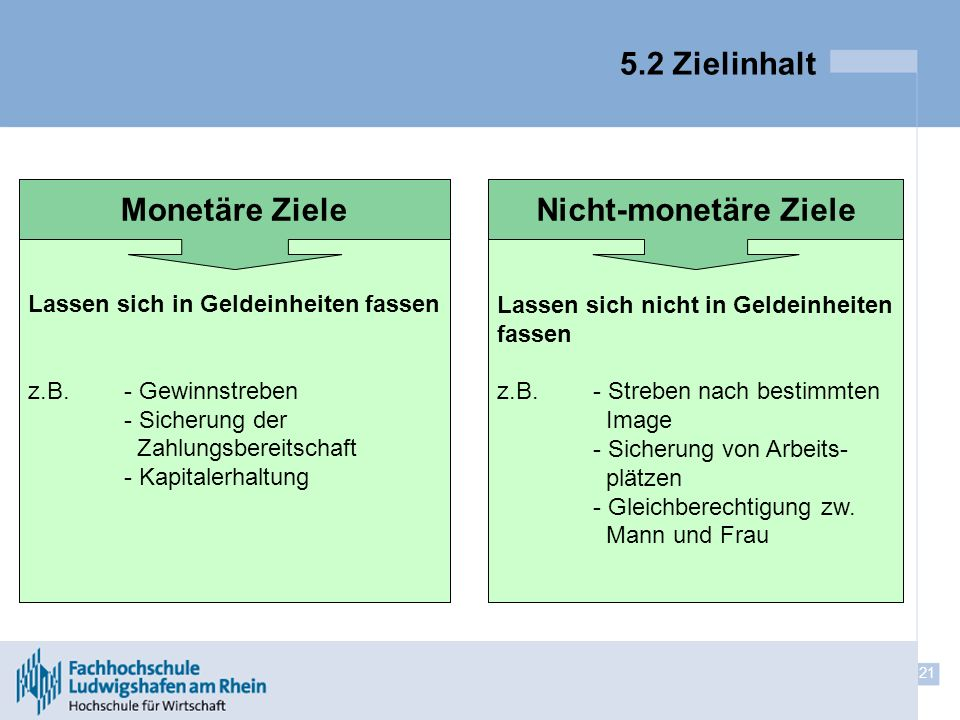 Monetäre Ziele Nicht-monetäre Ziele