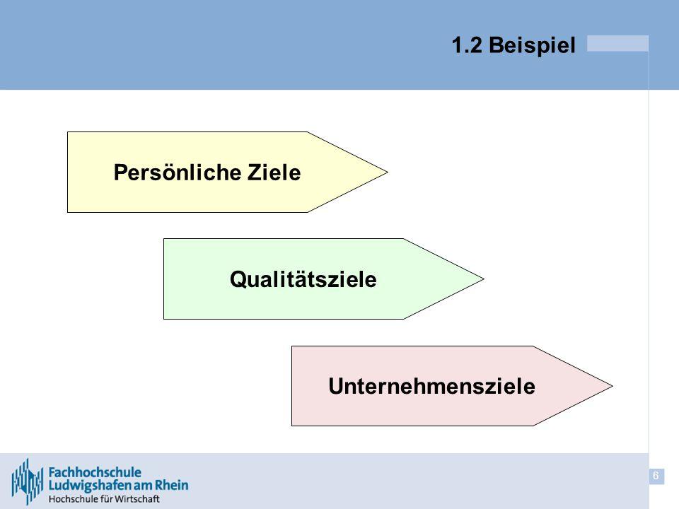 1.2 Beispiel Persönliche Ziele Qualitätsziele Unternehmensziele