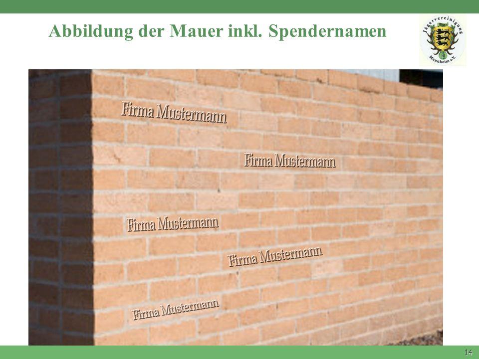 Abbildung der Mauer inkl. Spendernamen