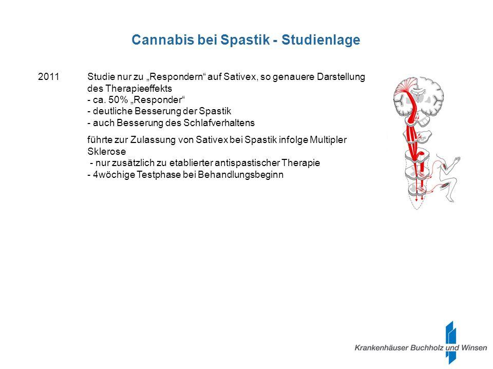 Cannabis bei Spastik - Studienlage