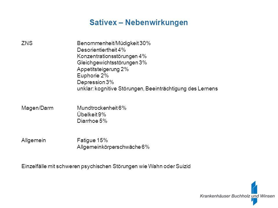 Sativex – Nebenwirkungen