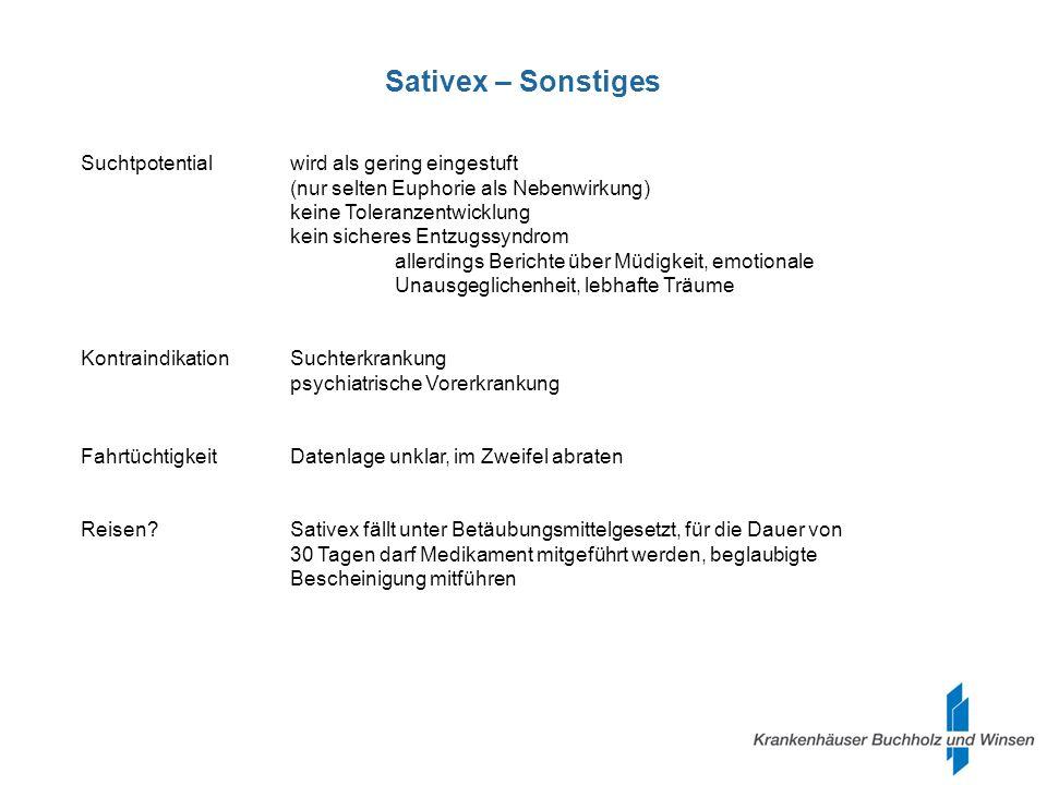 Sativex – Sonstiges