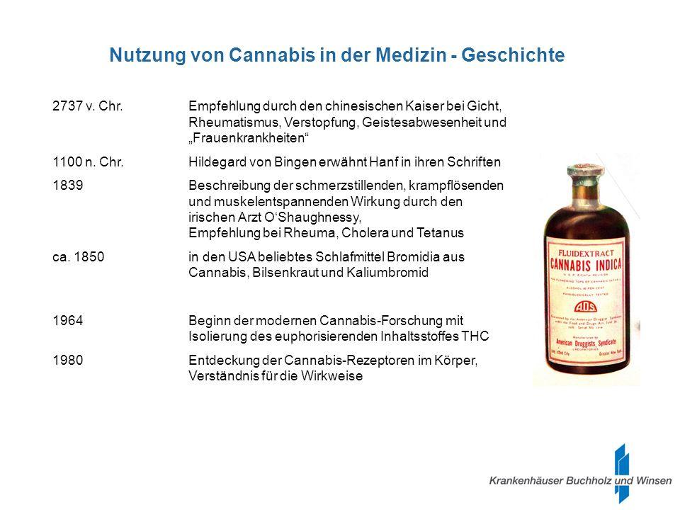 Nutzung von Cannabis in der Medizin - Geschichte