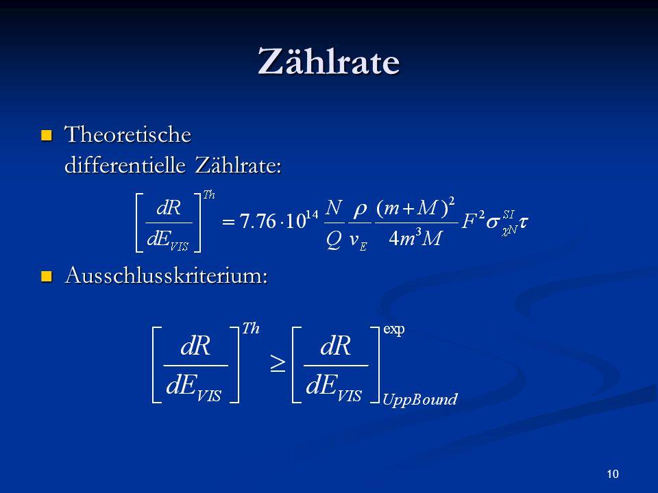 Zählrate Theoretische differentielle Zählrate: Ausschlusskriterium: