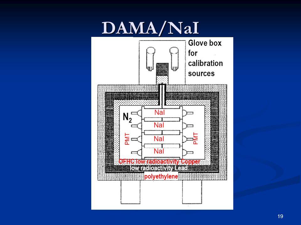 DAMA/NaI 9 x 9,7 kg hochreine NaI-Szintillatoren