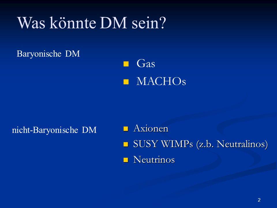Was könnte DM sein Gas MACHOs Axionen SUSY WIMPs (z.b. Neutralinos)