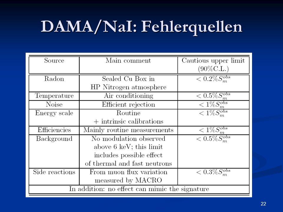 DAMA/NaI: Fehlerquellen