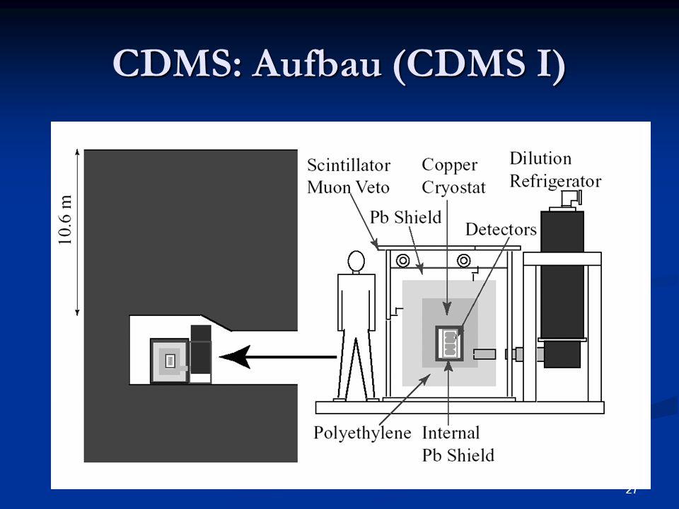 CDMS: Aufbau (CDMS I)