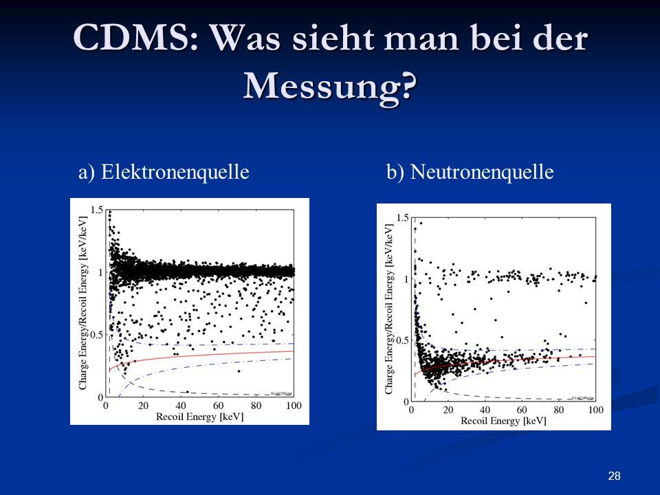 CDMS: Was sieht man bei der Messung