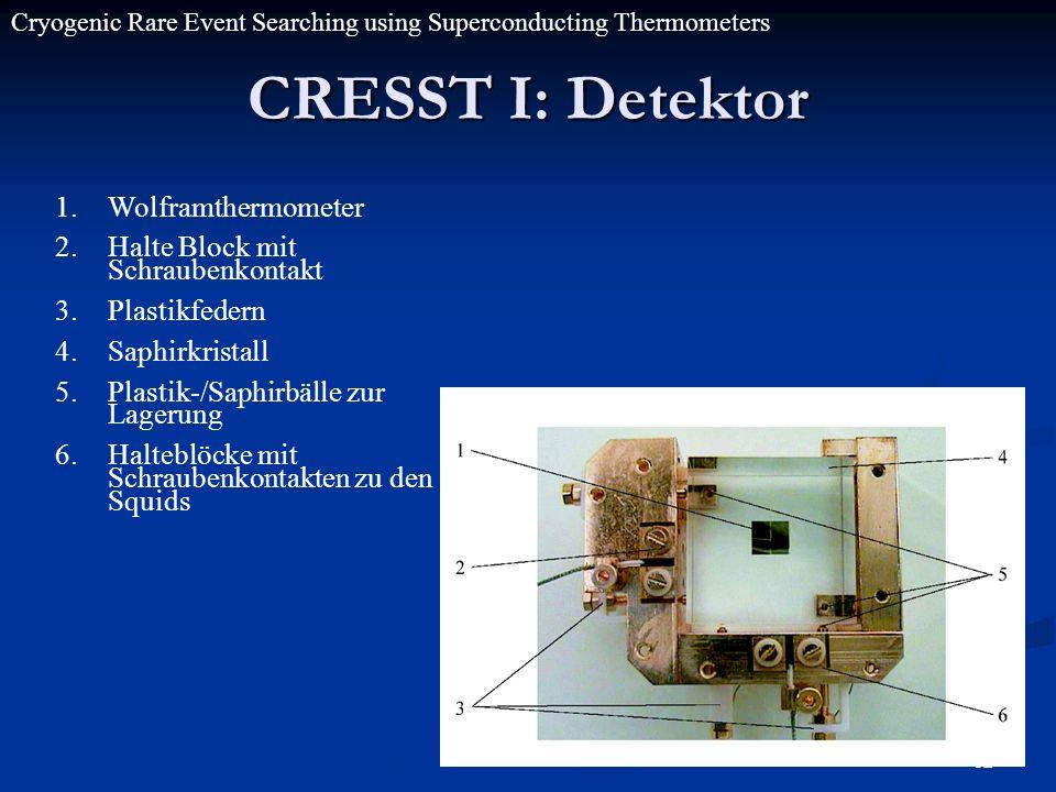 CRESST I: Detektor Wolframthermometer Halte Block mit Schraubenkontakt