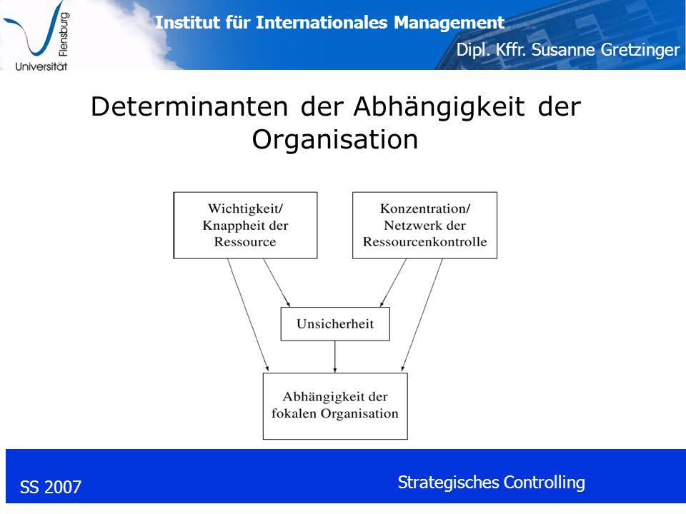 Determinanten der Abhängigkeit der Organisation