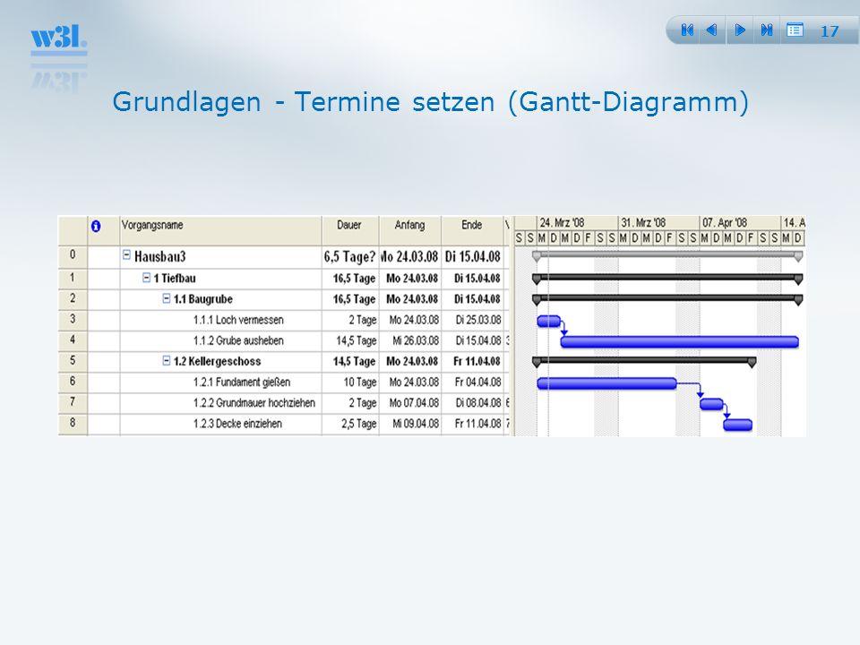 Grundlagen - Termine setzen (Gantt-Diagramm)