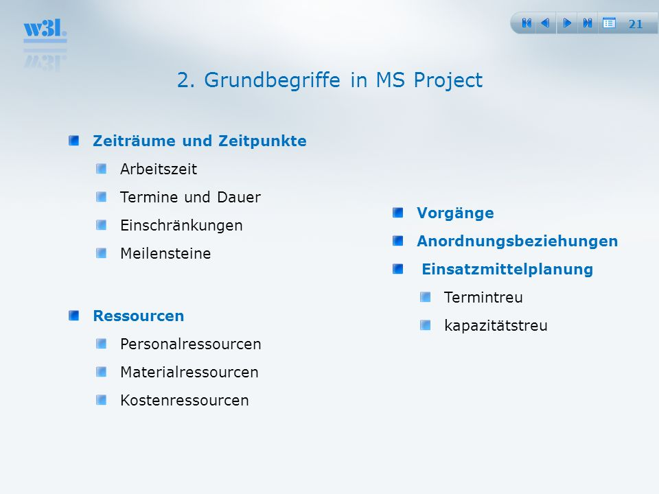 2. Grundbegriffe in MS Project