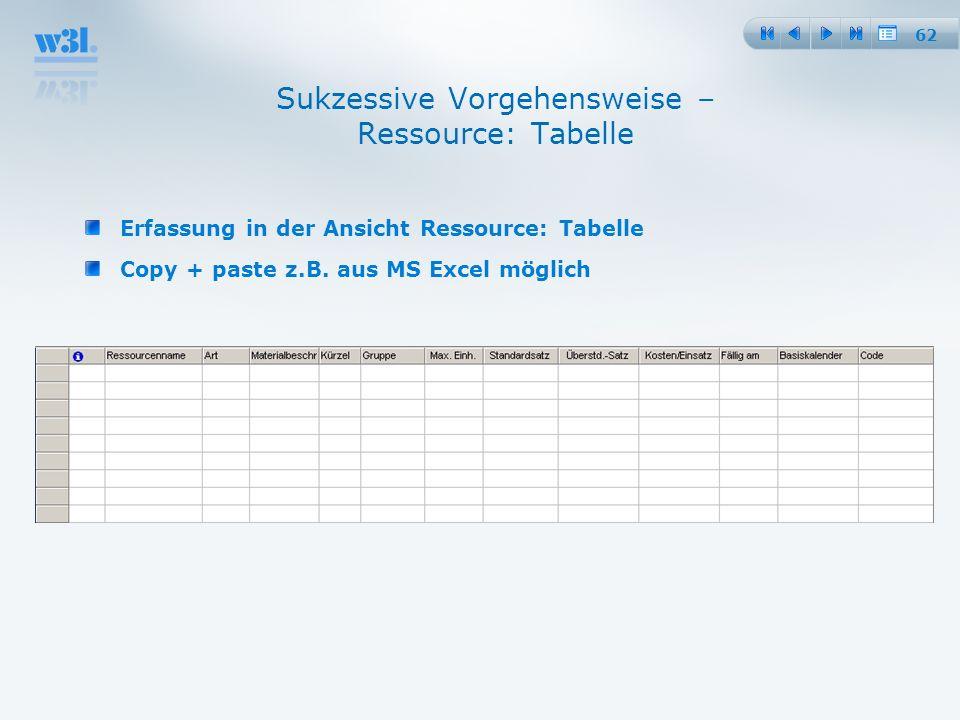 Sukzessive Vorgehensweise – Ressource: Tabelle