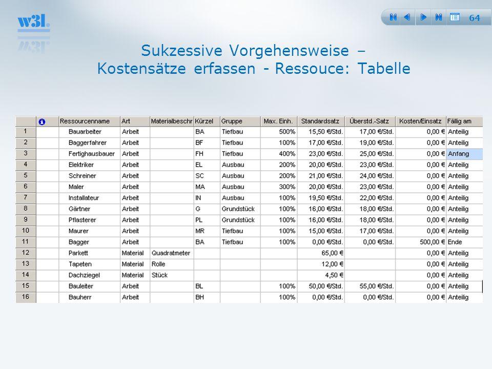Sukzessive Vorgehensweise – Kostensätze erfassen - Ressouce: Tabelle
