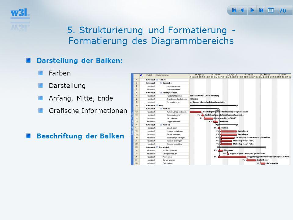 5. Strukturierung und Formatierung - Formatierung des Diagrammbereichs
