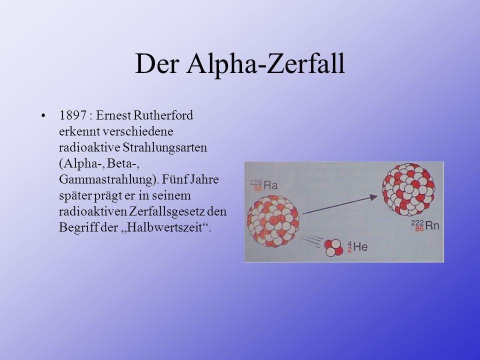 Der Alpha-Zerfall