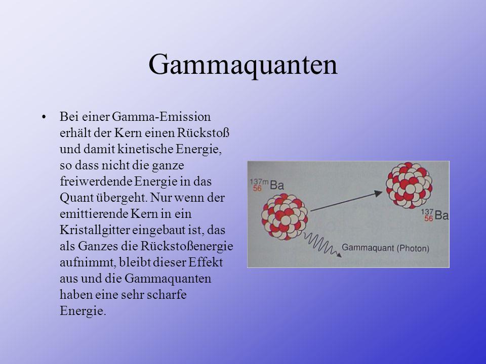 Gammaquanten