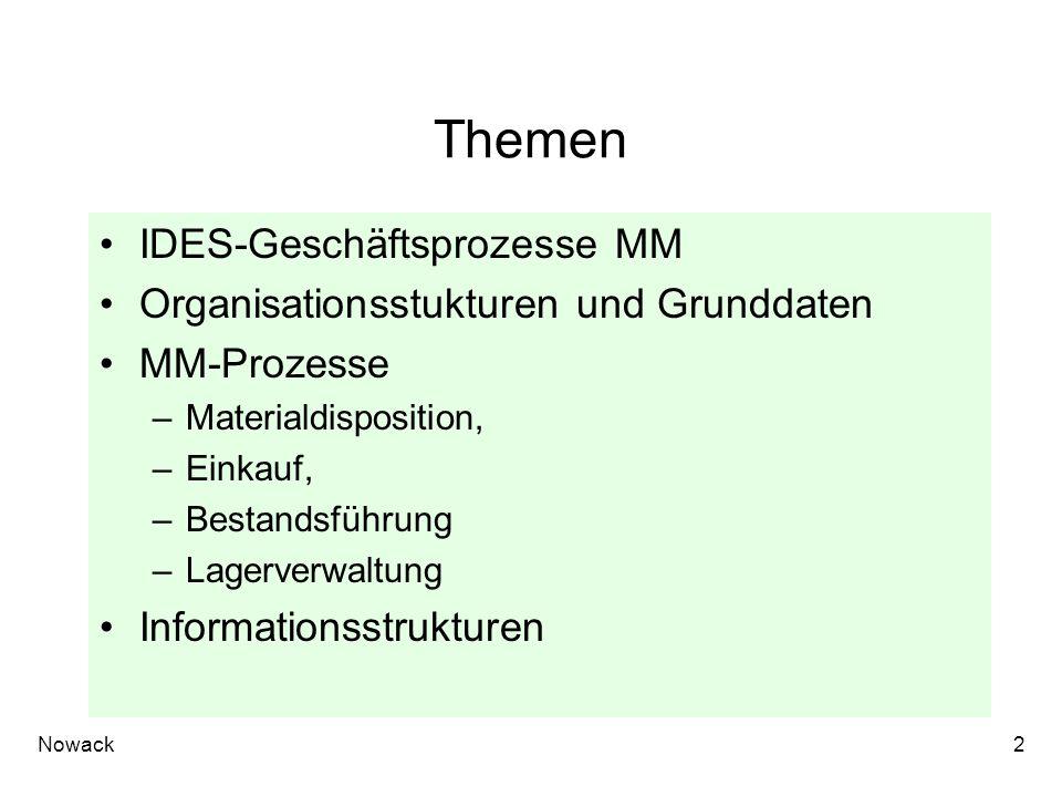 Themen IDES-Geschäftsprozesse MM Organisationsstukturen und Grunddaten