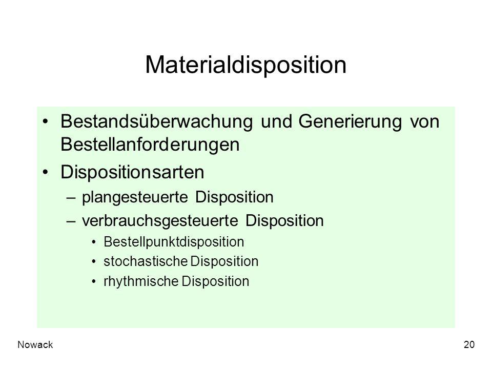 Materialdisposition Bestandsüberwachung und Generierung von Bestellanforderungen. Dispositionsarten.