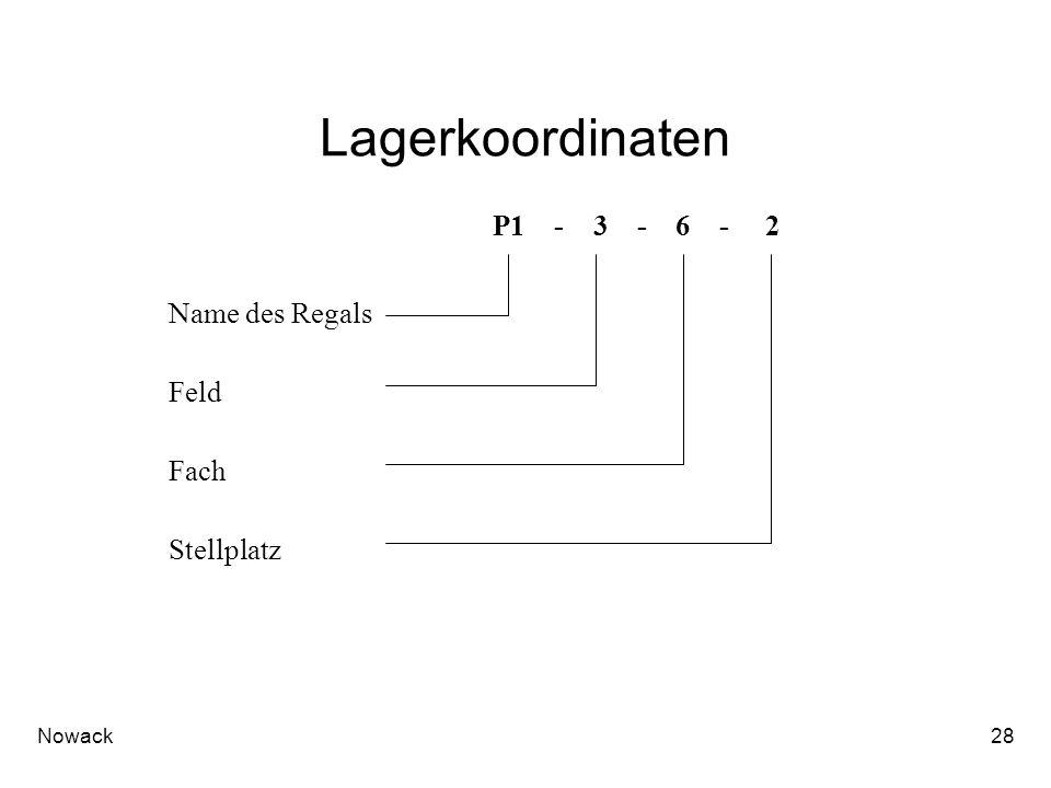 Lagerkoordinaten P1 - 3 - 6 - 2 Name des Regals Feld Fach Stellplatz